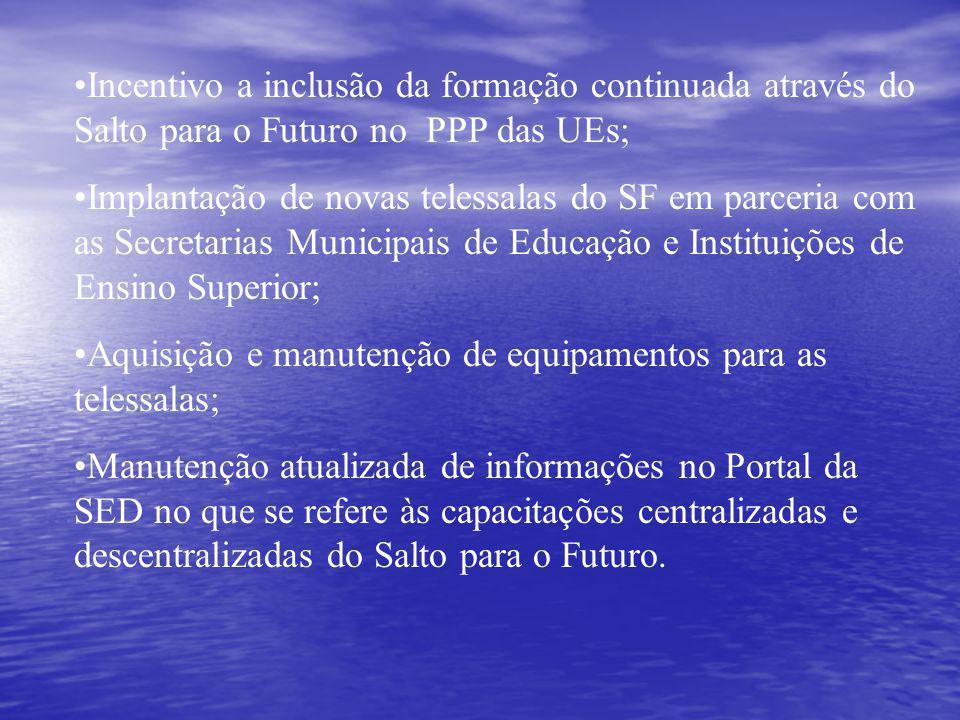 Escolha dos Orientadores de Aprendizagem, de acordo com as orientações da Diretoria de Desenvolvimento Humano da SED; Integração com a Supervisão de E