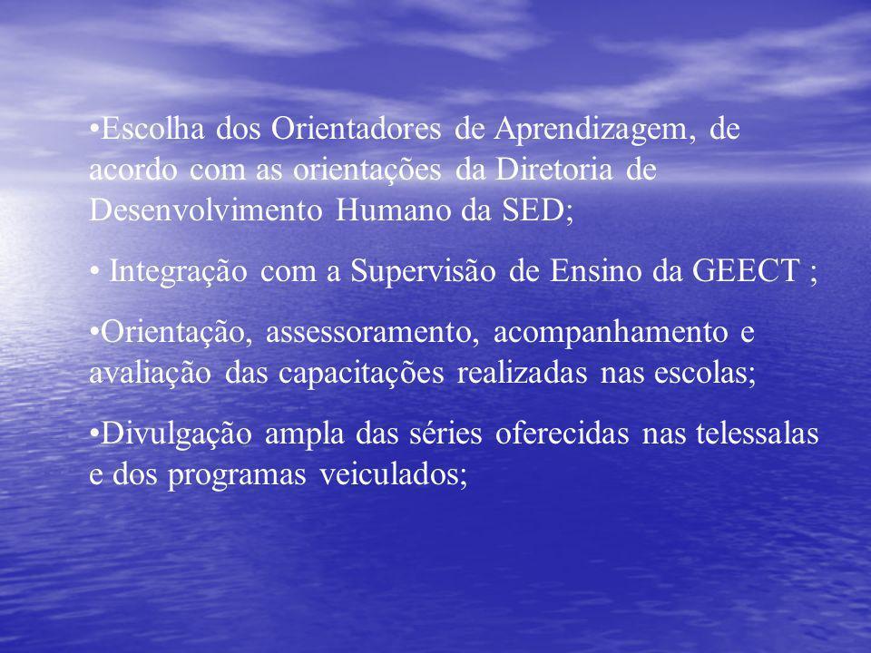 ORIENTAÇÕES BÁSICAS AOS INTEGRADORES DE TECNOLOGIA DE INFORMAÇÕES EDUCACIONAIS E ADMINISTRATIVAS EM RELAÇÃO AO PROGRAMA SALTO PARA O FUTURO