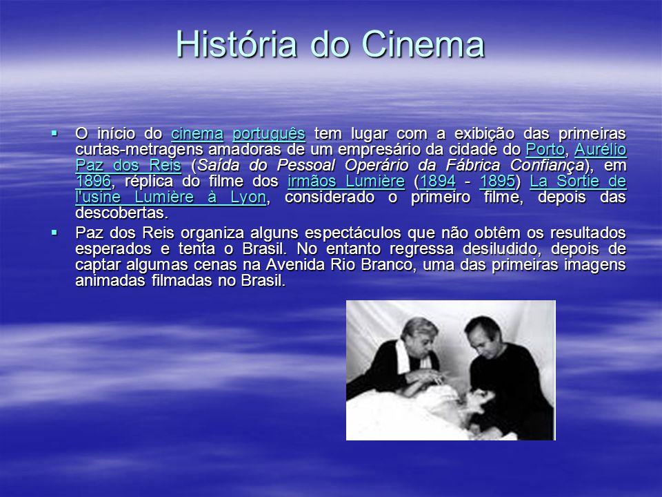 Trabalho realizado por: Cristiana Silva Para Disciplina : Área de Projecto Ano Lectivo: 2007\2008 Professoras: Ana Botequilha e Sandra Carmo
