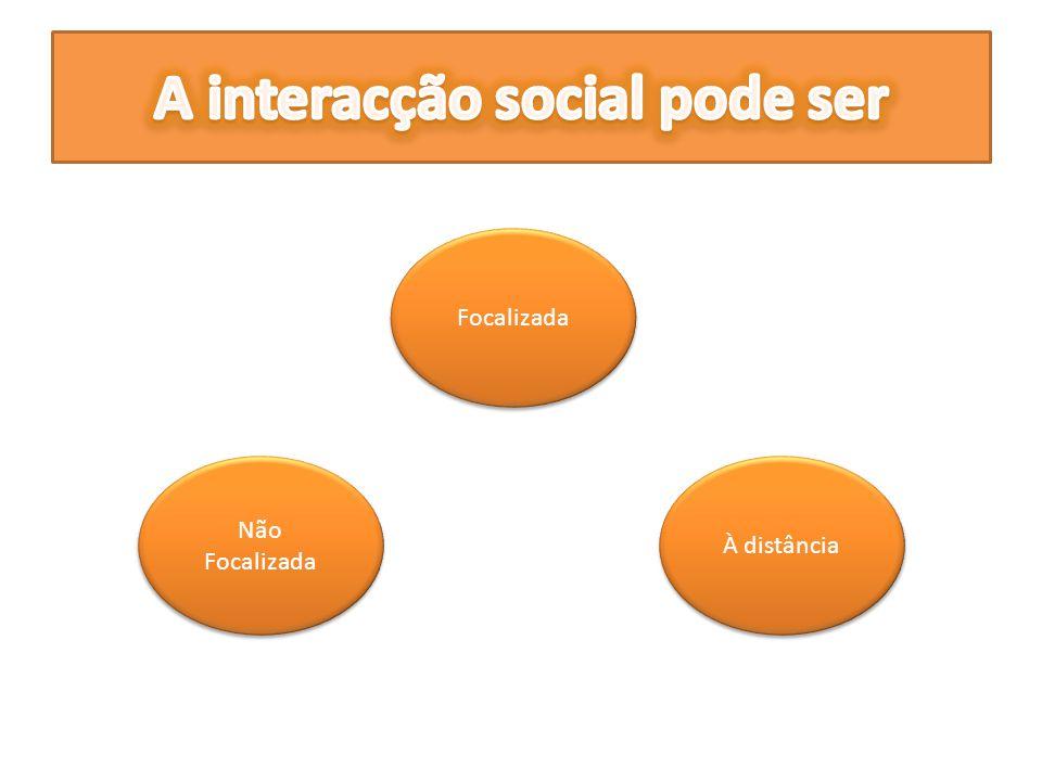 Interacção Social Focalizada Existe interacção focalizada quando há, entre as pessoas, uma situação, onde há uma certa comunicação, seja ela, verbal ou não verbal.