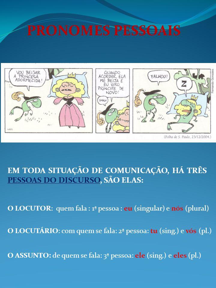 PRONOMES PESSOAIS EM TODA SITUAÇÃO DE COMUNICAÇÃO, HÁ TRÊS PESSOAS DO DISCURSO, SÃO ELAS: O LOCUTOR: quem fala : 1ª pessoa : eu (singular) e nós (plur