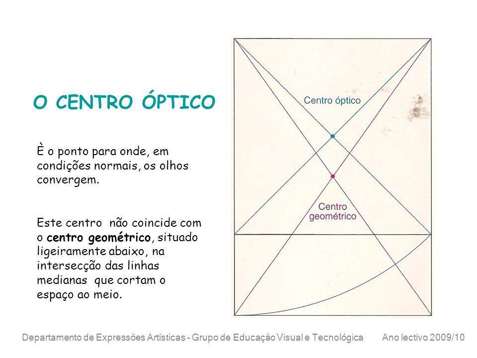 Departamento de Expressões Artísticas – Grupo de Educação Visual e Tecnológica Ano lectivo 2009/10 O CENTRO ÓPTICO È o ponto para onde, em condições n
