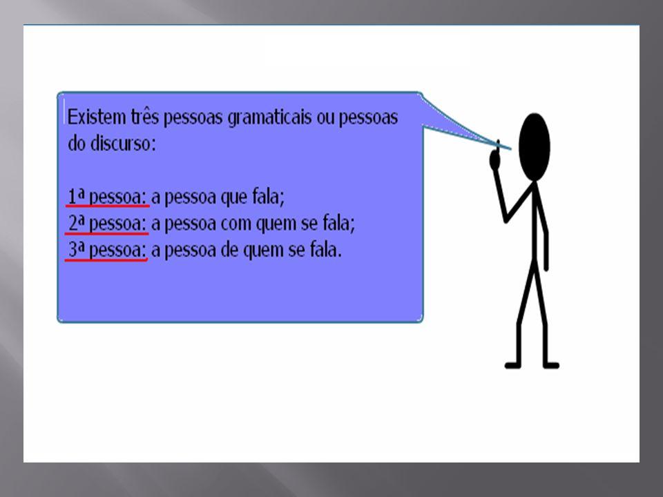 Pronomes Demonstrativos são palavras que indicam a posição de um ser, no espaço ou no tempo, em relação às pessoas do discurso.