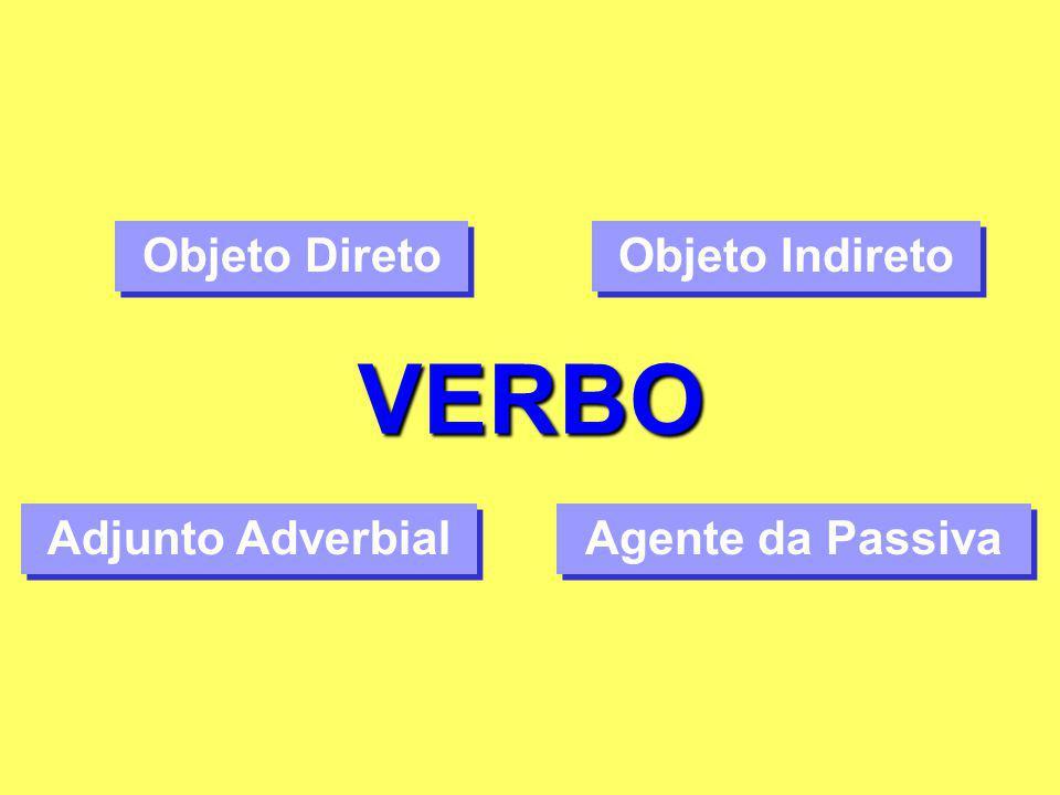 VERBO Objeto Direto Objeto Indireto Adjunto Adverbial Agente da Passiva