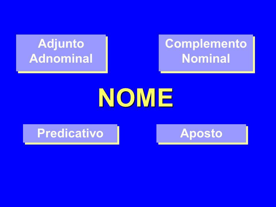 NOME Aposto Predicativo Complemento Nominal Adjunto Adnominal