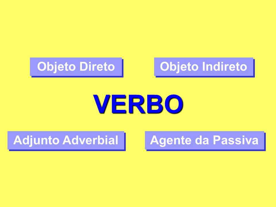 VERBO VOZ ATIVA 1.Objeto Direto (sem preposição) 2.Objeto Indireto (com preposição) 3.Adjunto Adverbial VOZ PASSIVA Agente da Passiva