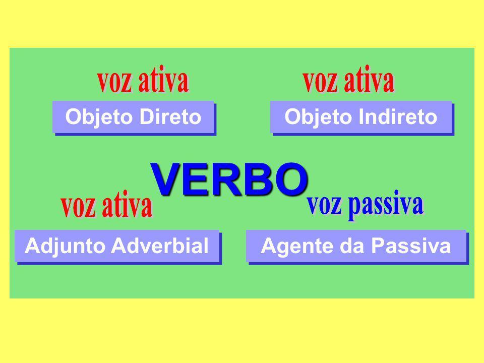 Todos os termos da oração Adjuntos Adverbiais Complementos Predicativo Aposto Expressa uma qualidade do verbo Verbais Nominais Adnominais -------------------------------------------------------------- -------------------------------------------------------------- -------------------------------------------------------------- Artigo, Adjetivo, Pronome adjetivo, Numeral Objeto Direto / Objeto Indireto -------------------------------------------------------------- Sujeito com preposição com verbo de ligação ( SER / ESTAR ) reapresentação de um termo sempre comanda o verbo