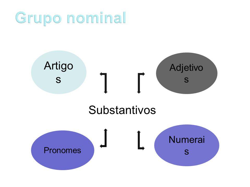 Adjetivo s Artigo s Pronomes Numerai s Substantivos
