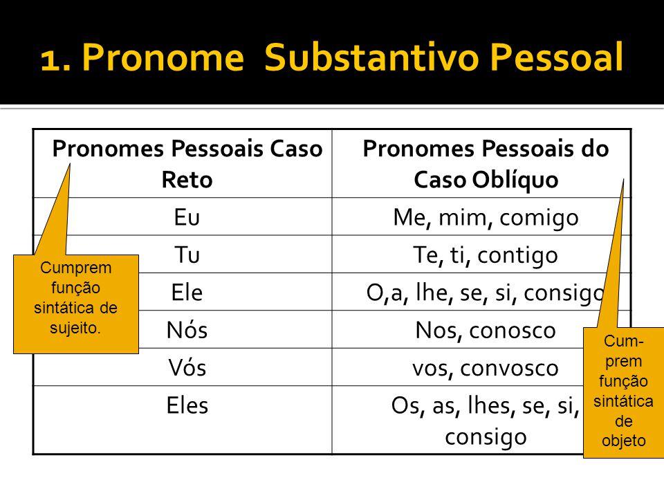 1. Pronome Substantivo Pessoal Pronomes Pessoais Caso Reto Pronomes Pessoais do Caso Oblíquo EuMe, mim, comigo TuTe, ti, contigo EleO,a, lhe, se, si,