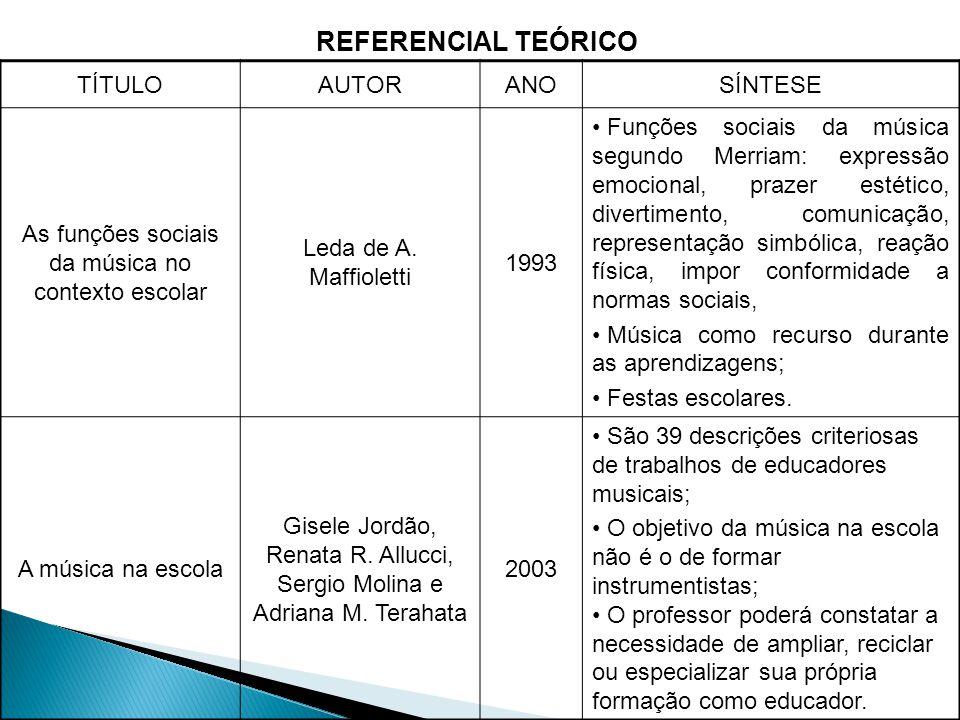 METODOLOGIA A pesquisa será realizada em uma escola municipal de educação infantil do município de Guaíba, através de observações em turmas com crianças de 0 a 4 anos.