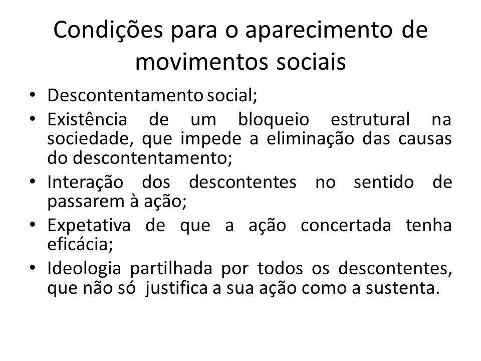 Condições para o aparecimento de movimentos sociais Descontentamento social; Existência de um bloqueio estrutural na sociedade, que impede a eliminaçã