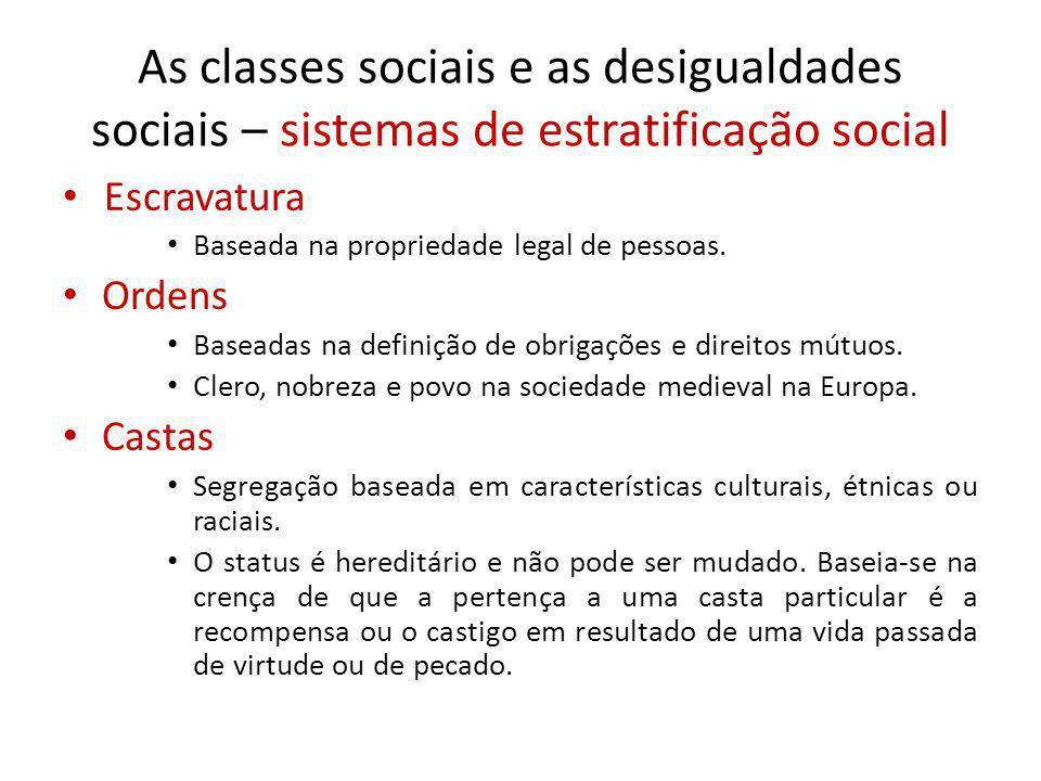 As classes sociais e as desigualdades sociais – sistemas de estratificação social Escravatura Baseada na propriedade legal de pessoas. Ordens Baseadas