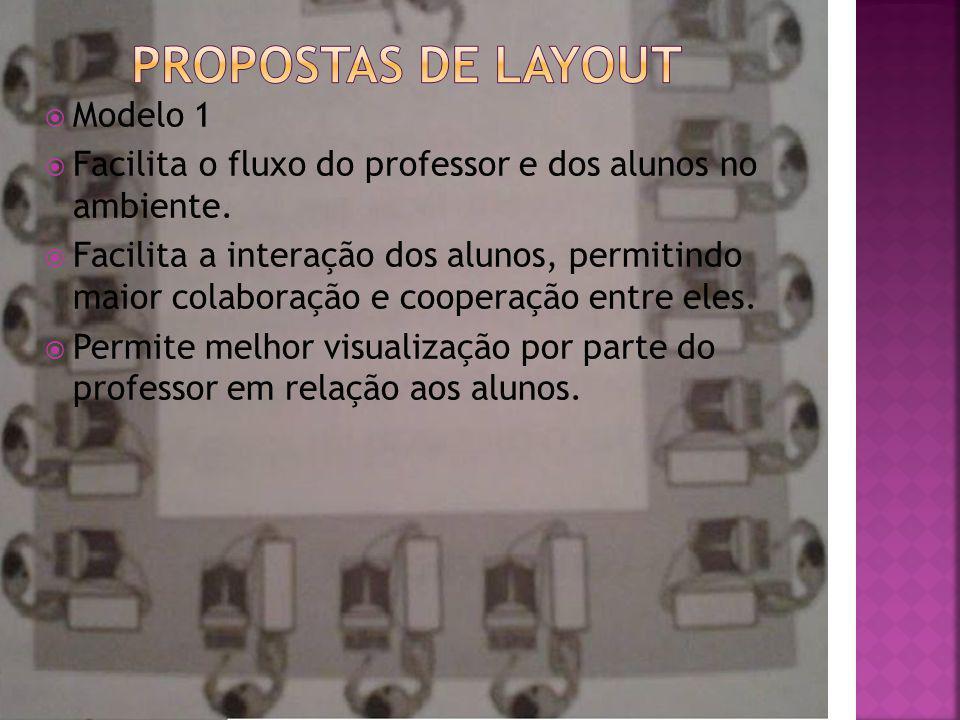 Modelo 1 Facilita o fluxo do professor e dos alunos no ambiente.