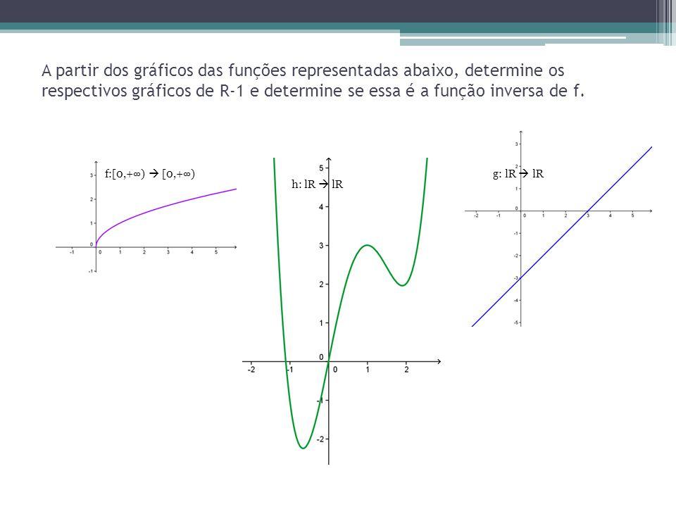 A partir dos gráficos das funções representadas abaixo, determine os respectivos gráficos de R-1 e determine se essa é a função inversa de f. f:[0,+ )