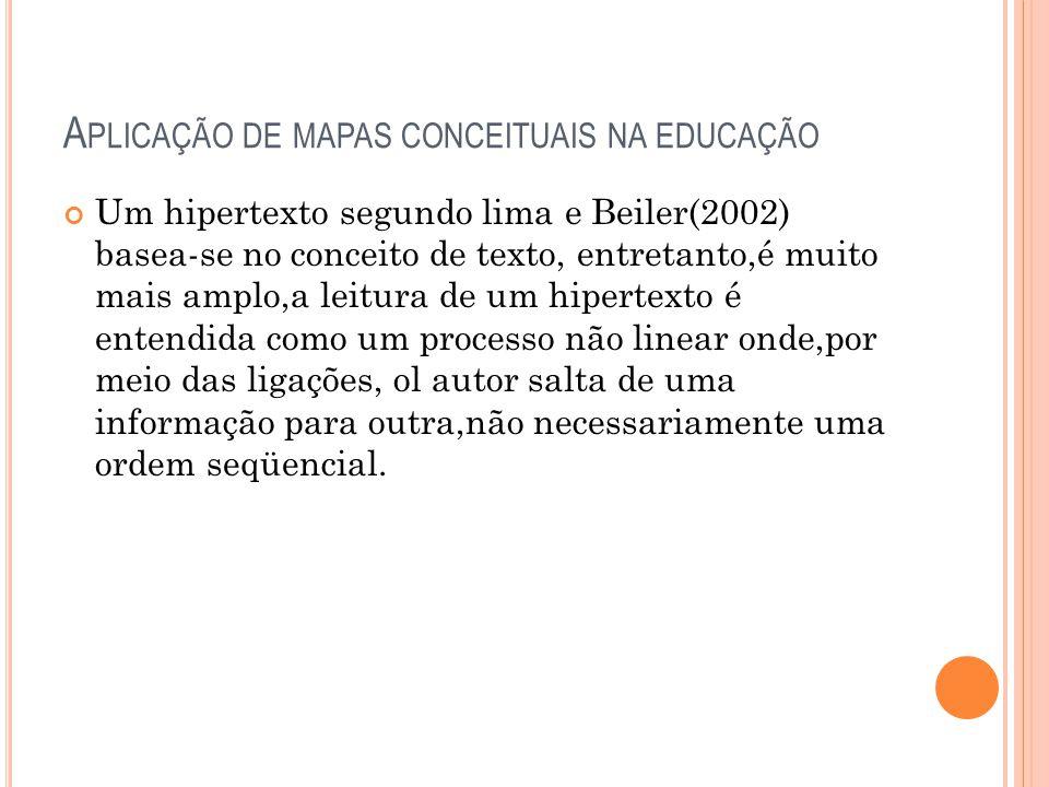 A PLICAÇÃO DE MAPAS CONCEITUAIS NA EDUCAÇÃO Um hipertexto segundo lima e Beiler(2002) basea-se no conceito de texto, entretanto,é muito mais amplo,a l