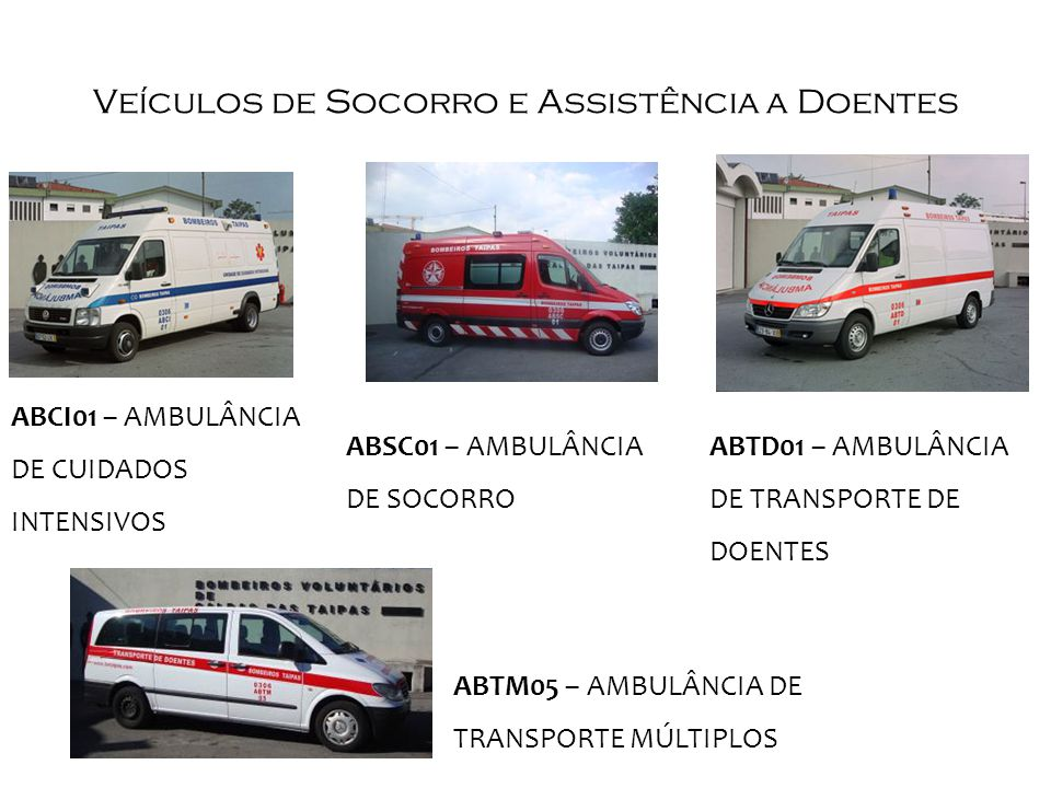 Veículos de Socorro e Assistência a Doentes ABCI01 – AMBULÂNCIA DE CUIDADOS INTENSIVOS ABSC01 – AMBULÂNCIA DE SOCORRO ABTD01 – AMBULÂNCIA DE TRANSPORTE DE DOENTES ABTM05 – AMBULÂNCIA DE TRANSPORTE MÚLTIPLOS