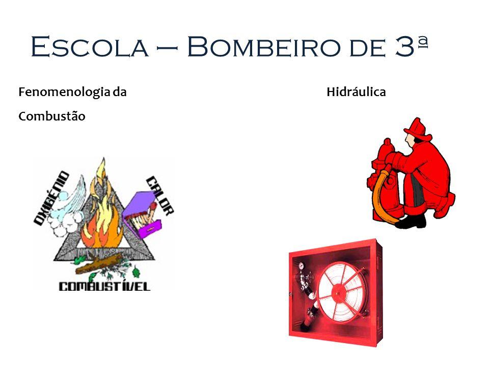 Escola – Bombeiro de 3ª Fenomenologia da Combustão Hidráulica