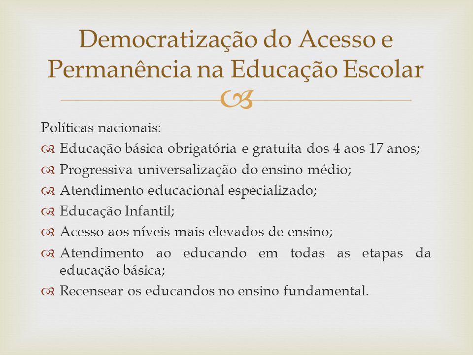 Políticas nacionais: Educação básica obrigatória e gratuita dos 4 aos 17 anos; Progressiva universalização do ensino médio; Atendimento educacional especializado; Educação Infantil; Acesso aos níveis mais elevados de ensino; Atendimento ao educando em todas as etapas da educação básica; Recensear os educandos no ensino fundamental.