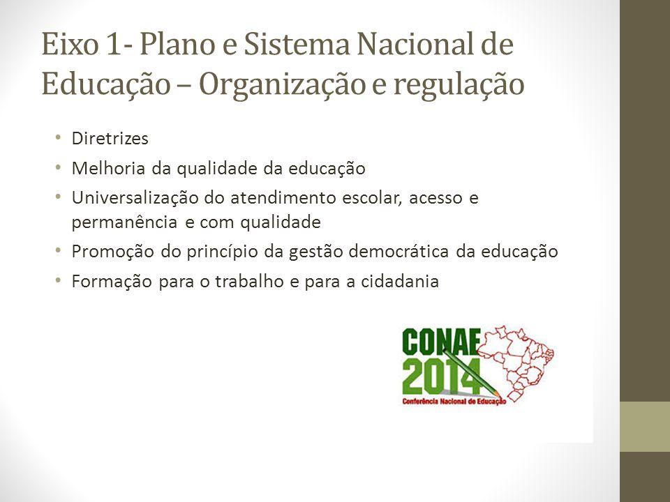 Eixo 1- Plano e Sistema Nacional de Educação – Organização e regulação Diretrizes Melhoria da qualidade da educação Universalização do atendimento esc
