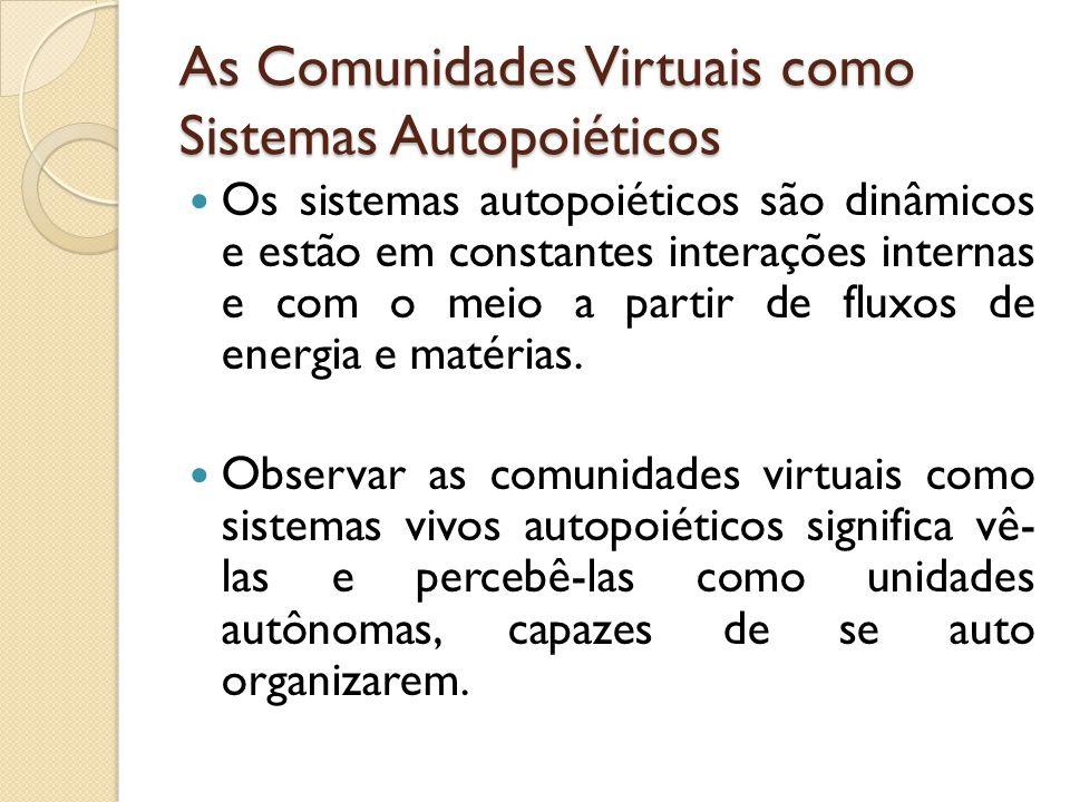 As Comunidades Virtuais como Sistemas Autopoiéticos Os sistemas autopoiéticos são dinâmicos e estão em constantes interações internas e com o meio a partir de fluxos de energia e matérias.