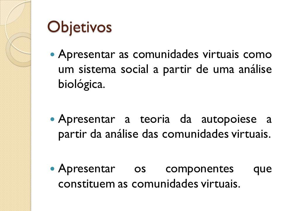 Objetivos Apresentar as comunidades virtuais como um sistema social a partir de uma análise biológica. Apresentar a teoria da autopoiese a partir da a