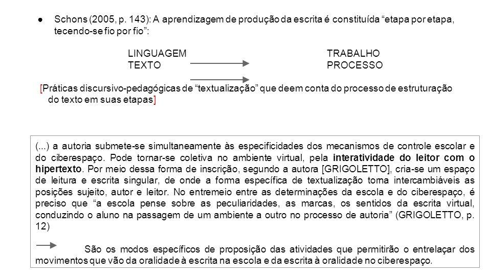 Schons (2005, p. 143): A aprendizagem de produção da escrita é constituída etapa por etapa, tecendo-se fio por fio: LINGUAGEM TRABALHO TEXTO PROCESSO