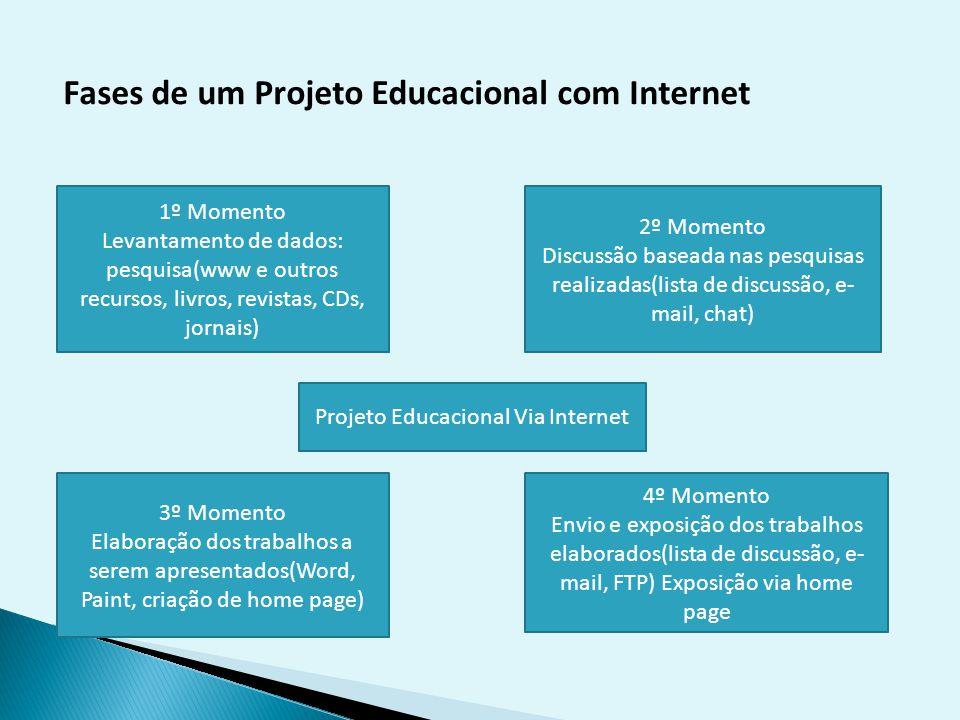 Software- Produção home page- Produzir home pager sobre alunos (autobiografia) Software de Vídeo Conferência- Promover Debate e aulas em tempo real. R