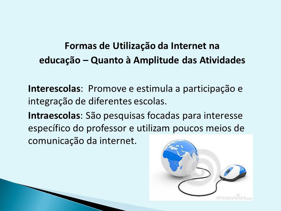 Formas de Desenvolvimento de Projetos de Internet - Quanto a Origem dos Projetos Próprios: Os projetos são desenvolvidos pelos professores e realizado