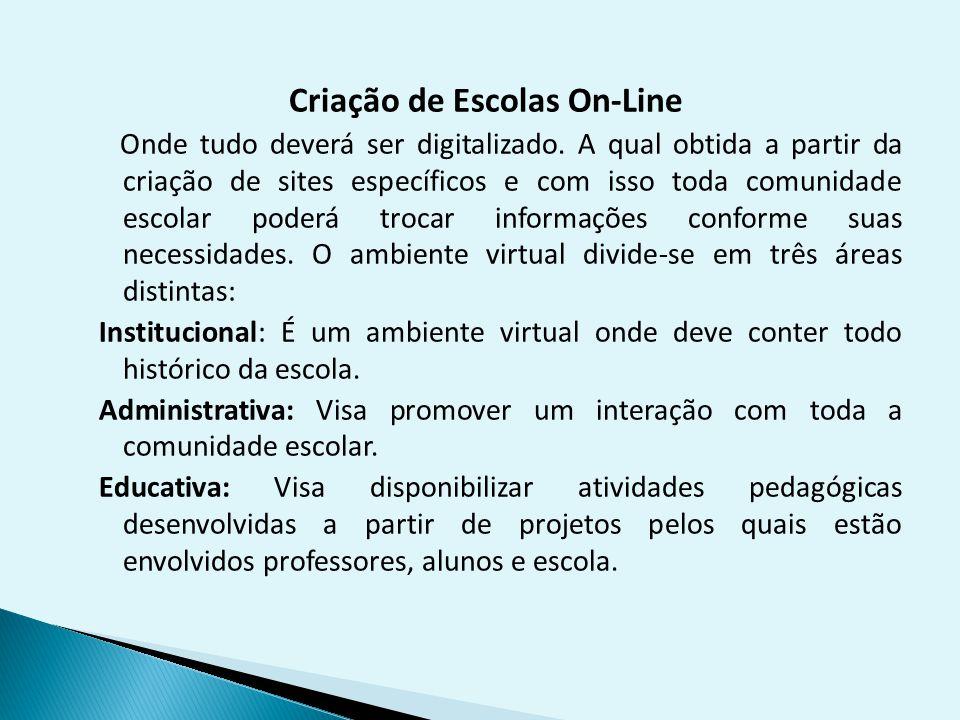 Formas de Utilização da Internet na educação – Quanto à Amplitude das Atividades Interescolas: Promove e estimula a participação e integração de difer