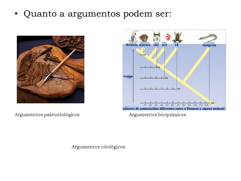 Quanto a argumentos podem ser: Argumentos paleontológicos Argumentos bioquímicos Argumentos citológicos