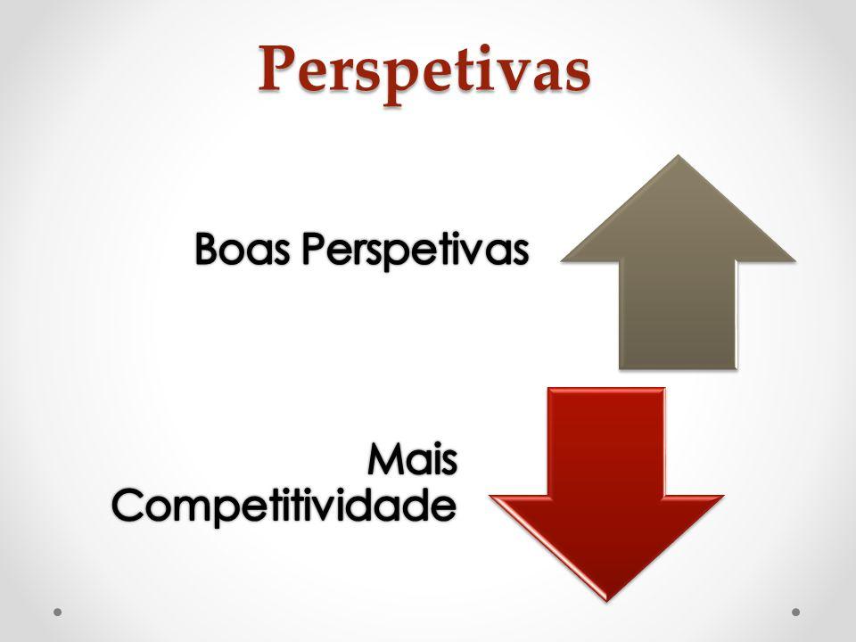 Perspetivas