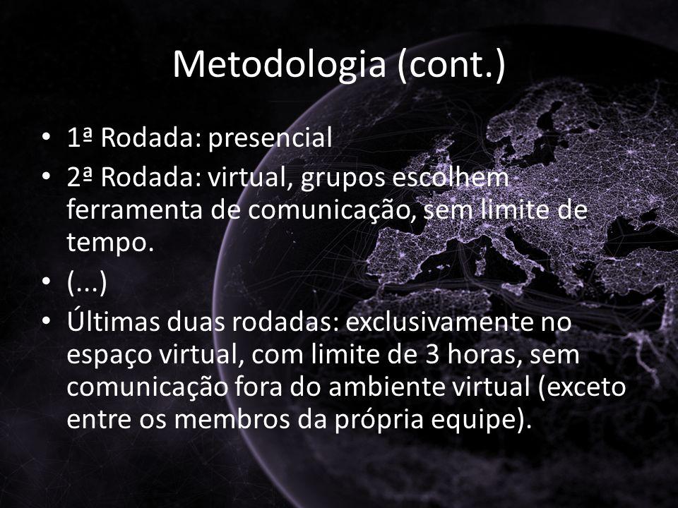Metodologia (cont.) 1ª Rodada: presencial 2ª Rodada: virtual, grupos escolhem ferramenta de comunicação, sem limite de tempo.