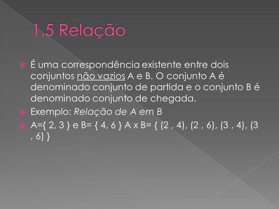 É uma correspondência existente entre dois conjuntos não vazios A e B. O conjunto A é denominado conjunto de partida e o conjunto B é denominado conju