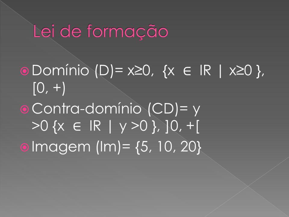 Domínio (D)= x0, {x IR | x0 }, [0, +) Contra-domínio (CD)= y >0 {x IR | y >0 }, ]0, +[ Imagem (Im)= {5, 10, 20}