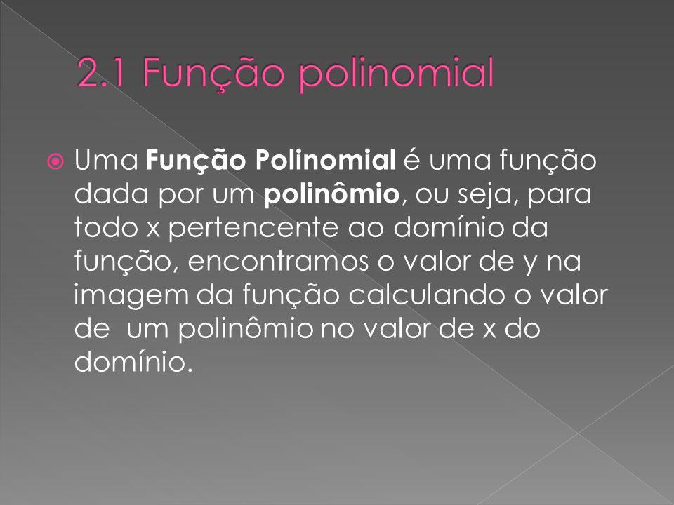 Uma Função Polinomial é uma função dada por um polinômio, ou seja, para todo x pertencente ao domínio da função, encontramos o valor de y na imagem da