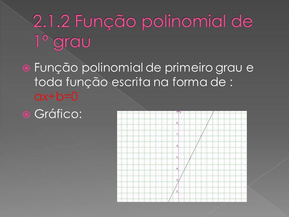 Função polinomial de primeiro grau e toda função escrita na forma de : ax+b=0 Gráfico: