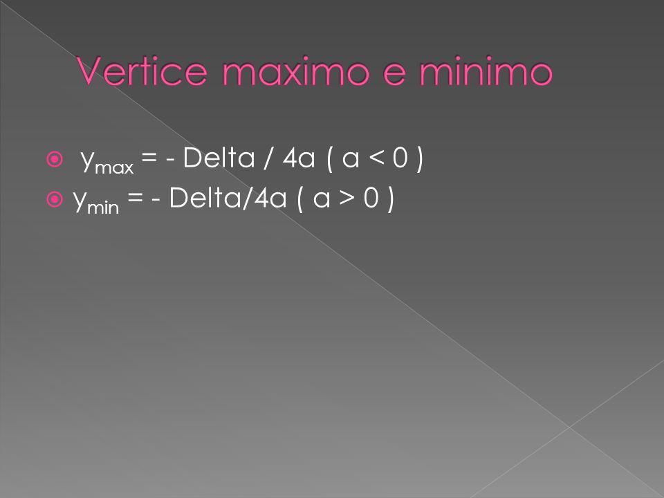 y max = - Delta / 4a ( a < 0 ) y min = - Delta/4a ( a > 0 )