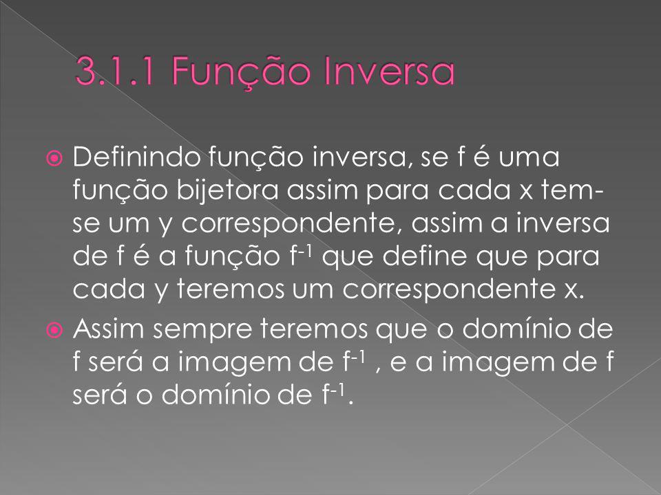 Definindo função inversa, se f é uma função bijetora assim para cada x tem- se um y correspondente, assim a inversa de f é a função f -1 que define qu