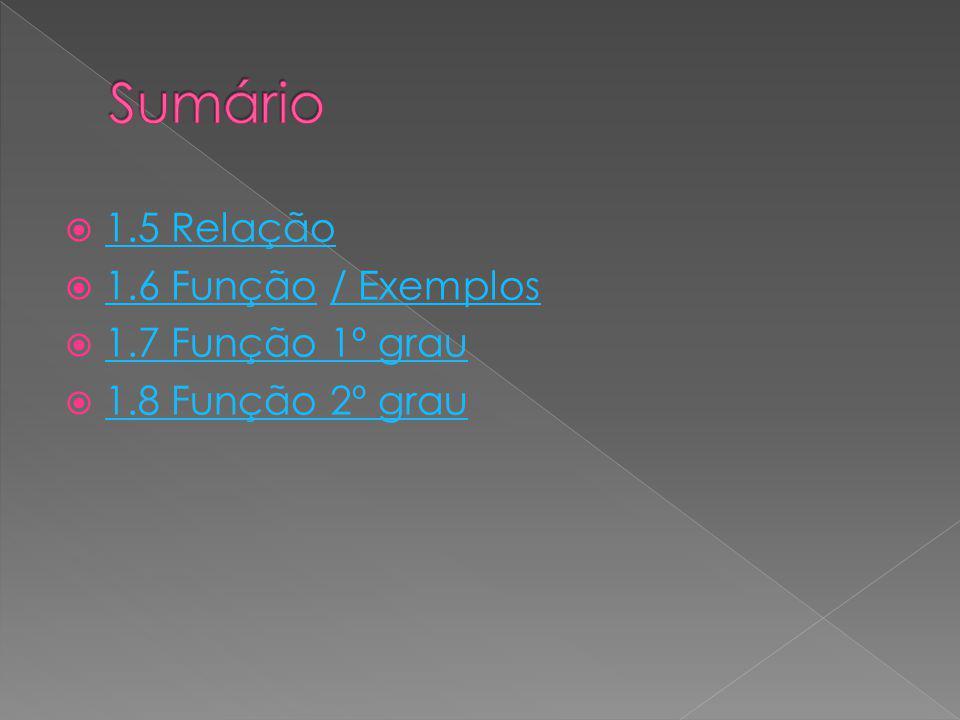 1.5 Relação 1.6 Função / Exemplos 1.6 Função/ Exemplos 1.7 Função 1º grau 1.8 Função 2º grau