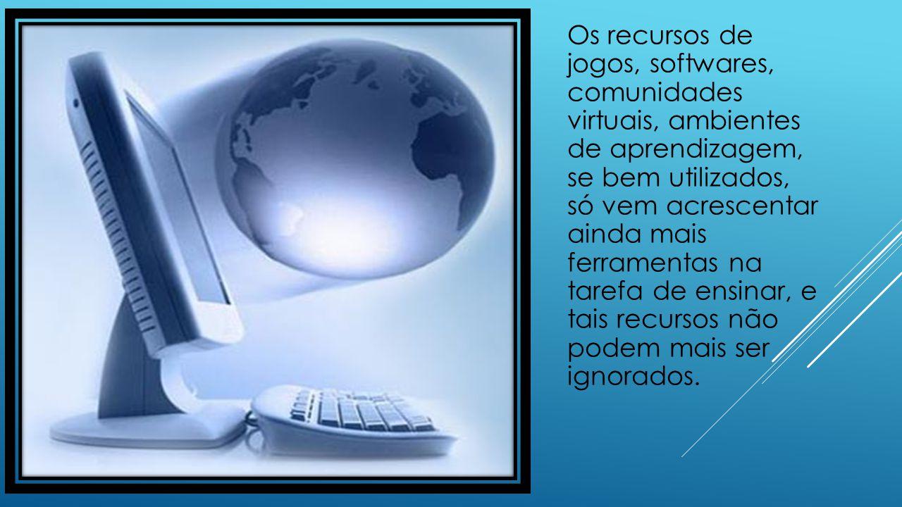 A INTERNET É UMA MUDANÇA/AÇÃO DO HOMEM SOBRE A NATUREZA.
