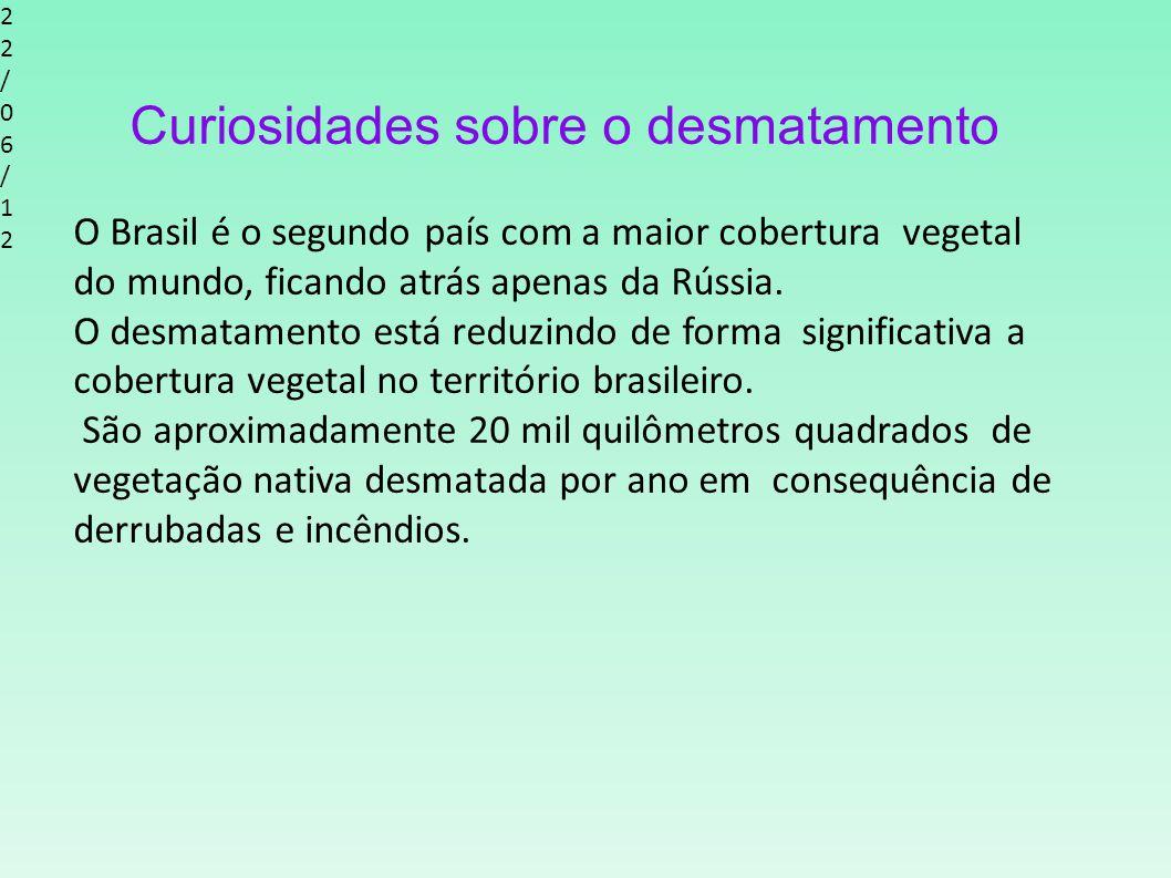 22/06/1222/06/12 Curiosidades sobre o desmatamento O Brasil é o segundo país com a maior cobertura vegetal do mundo, ficando atrás apenas da Rússia. O