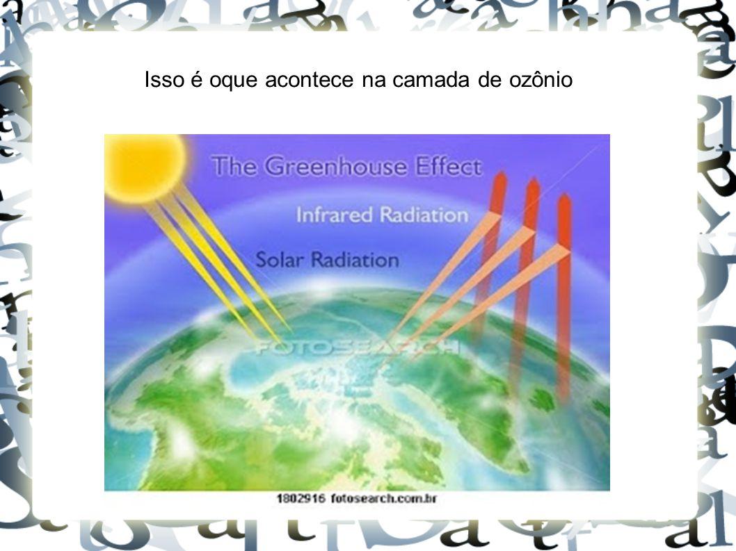 Isso é oque acontece na camada de ozônio