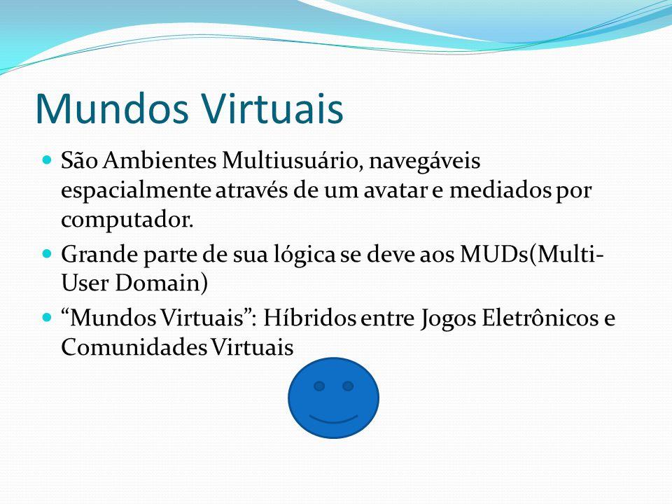 Mundos Virtuais São Ambientes Multiusuário, navegáveis espacialmente através de um avatar e mediados por computador.