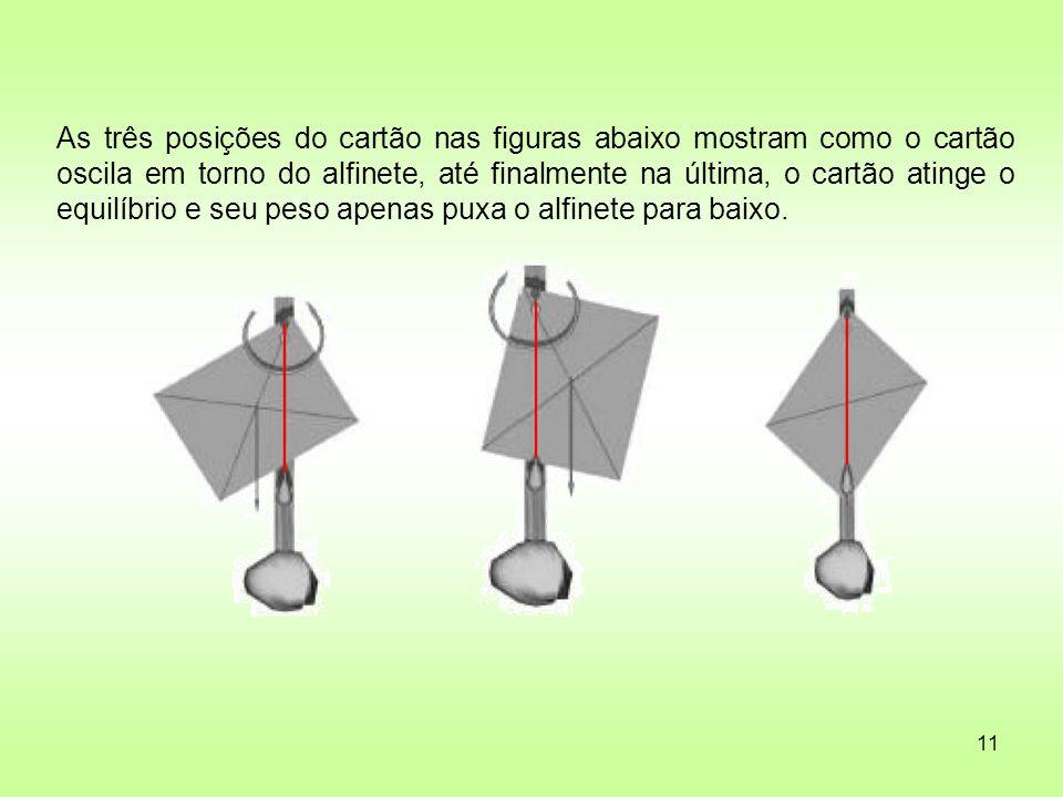 11 As três posições do cartão nas figuras abaixo mostram como o cartão oscila em torno do alfinete, até finalmente na última, o cartão atinge o equilí