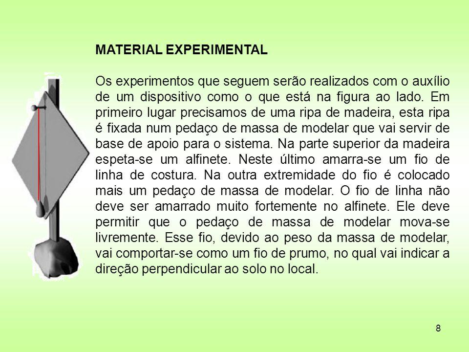 8 MATERIAL EXPERIMENTAL Os experimentos que seguem serão realizados com o auxílio de um dispositivo como o que está na figura ao lado. Em primeiro lug