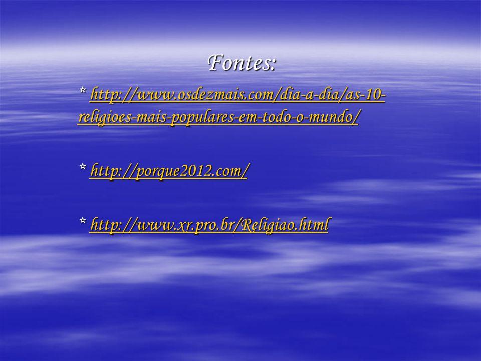 Fontes: * http://www.osdezmais.com/dia-a-dia/as-10- religioes-mais-populares-em-todo-o-mundo/ http://www.osdezmais.com/dia-a-dia/as-10- religioes-mais