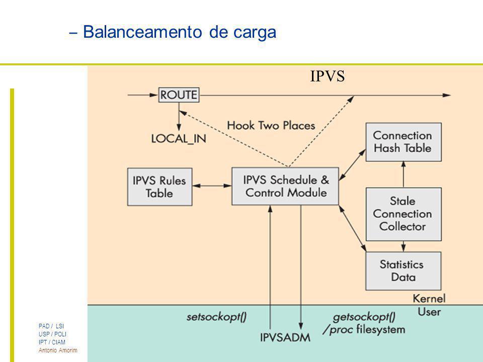 PAD / LSI USP / POLI IPT / CIAM Antonio Amorim Cluster LVS para Servidores Web – Balanceamento de carga IPVS