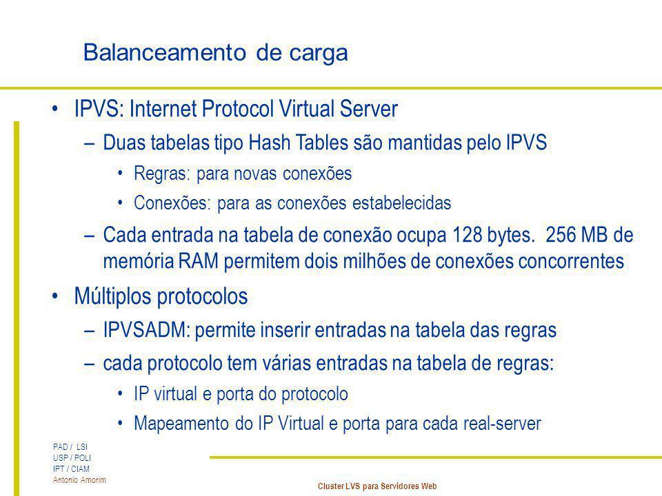 PAD / LSI USP / POLI IPT / CIAM Antonio Amorim Cluster LVS para Servidores Web Balanceamento de carga IPVS: Internet Protocol Virtual Server –Duas tab