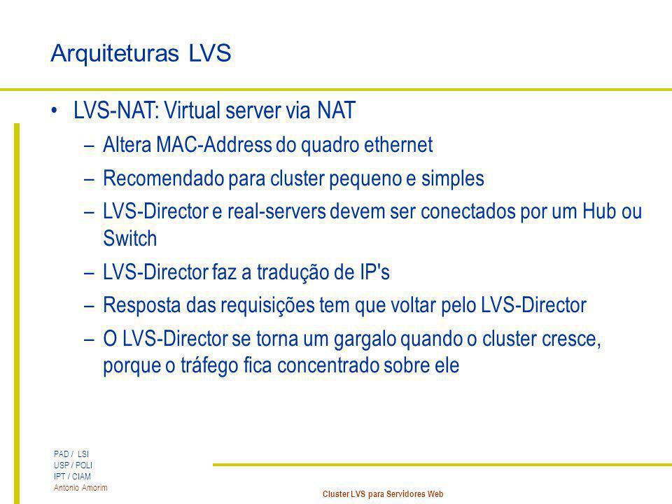 PAD / LSI USP / POLI IPT / CIAM Antonio Amorim Cluster LVS para Servidores Web Arquiteturas LVS LVS-NAT: Virtual server via NAT –Altera MAC-Address do