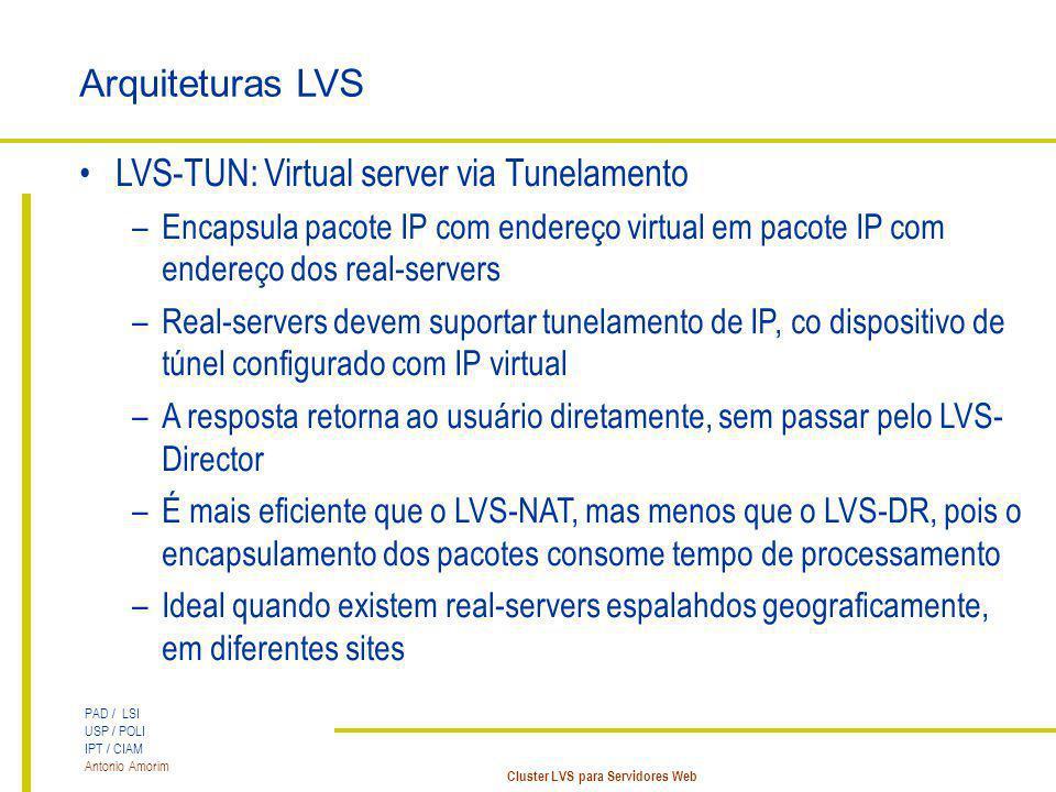 PAD / LSI USP / POLI IPT / CIAM Antonio Amorim Cluster LVS para Servidores Web Arquiteturas LVS LVS-TUN: Virtual server via Tunelamento –Encapsula pac